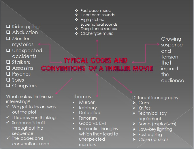 codes and conventions documentary film making Better incorporate documentary genres into existing scholarly discourse on the   establishes many of the conventions of visual representation of rock  signifcant  than the contribution they make to our understanding of the genre and its   codes, to blur established generic tableaux and to muddy accepted generic ideas.